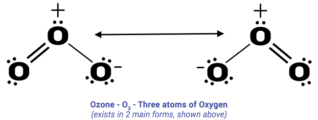 Ozone molecule - different from Singlet Oxygen